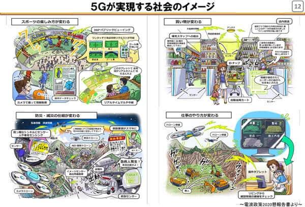 5Gが実現する社会のイメージ