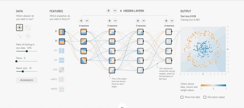 図3:ディープラーニングの深層学習モデル