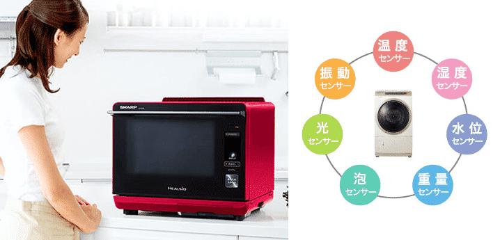 写真1:シャープ「ヘルシア AX-XW400」とドラム式洗濯乾燥機「ES-ZP1」