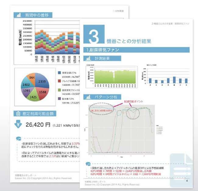 TIS電力可視化資料2