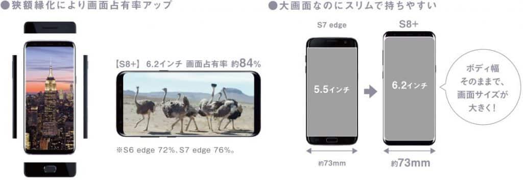 Galaxy S8画像