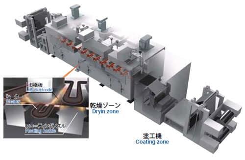 リチウム電池製造時に使われるノリタケカンパニーリミテド製の高効率塗工乾燥炉。