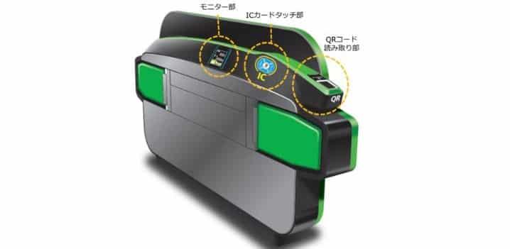 JR東日本のQRコード読み取り付の新型改札機の画像