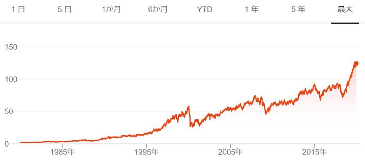 2020 低位 株 低位株の楽天が2020年度中間決算で株価急下落!理由は?どこまで上がる?【買い時?】 |
