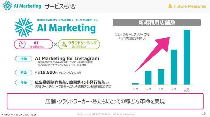 リアルワールドのAI marketing