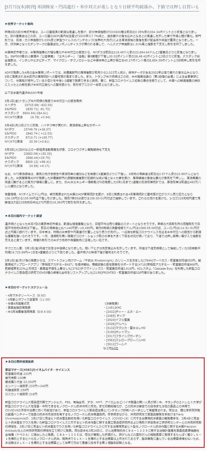 新生ジャパン投資が配信した朝刊の内容