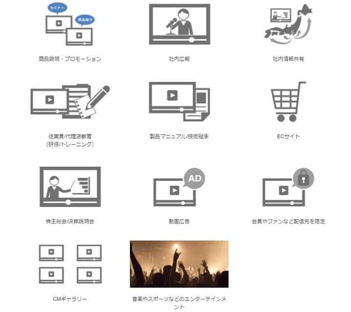 J-Stream Equipmediaの利用ケース