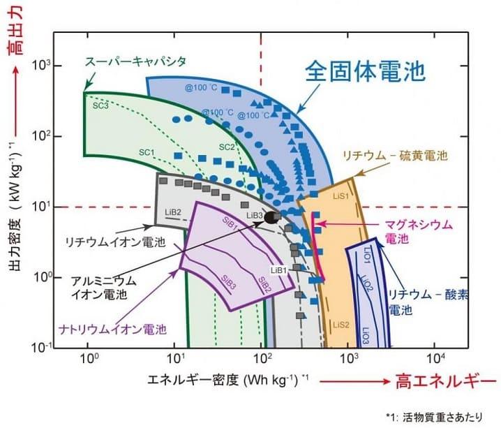 エネルギー密度画像